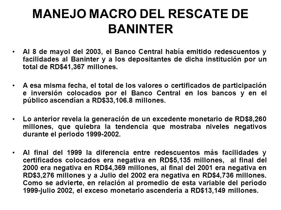 MANEJO MACRO DEL RESCATE DE BANINTER Al 8 de mayol del 2003, el Banco Central había emitido redescuentos y facilidades al Baninter y a los depositante