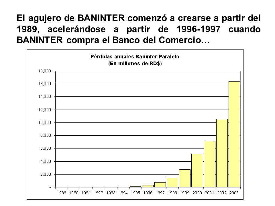 El agujero de BANINTER comenzó a crearse a partir del 1989, acelerándose a partir de 1996-1997 cuando BANINTER compra el Banco del Comercio…