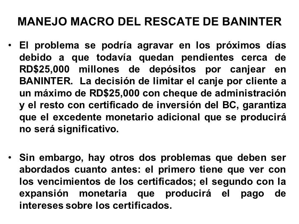 MANEJO MACRO DEL RESCATE DE BANINTER El problema se podría agravar en los próximos días debido a que todavía quedan pendientes cerca de RD$25,000 mill