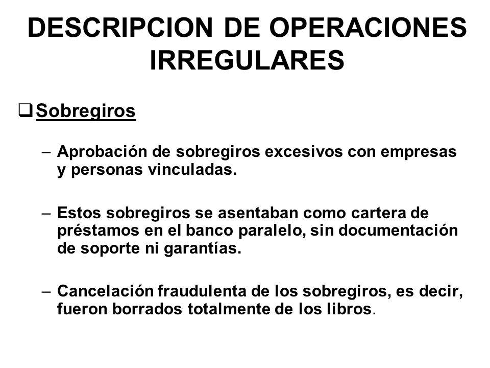 DESCRIPCION DE OPERACIONES IRREGULARES Sobregiros –Aprobación de sobregiros excesivos con empresas y personas vinculadas. –Estos sobregiros se asentab