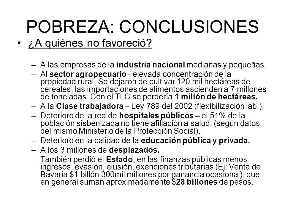 POBREZA: CONCLUSIONES ¿A quiénes no favoreció? –A las empresas de la industria nacional medianas y pequeñas. –Al sector agropecuario - elevada concent