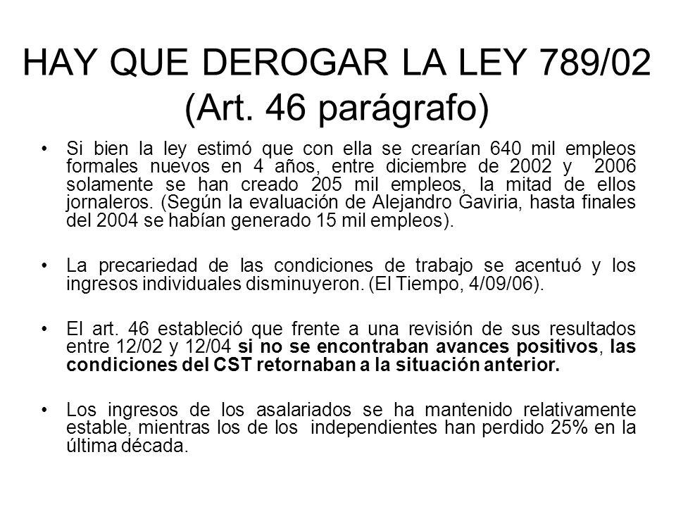 HAY QUE DEROGAR LA LEY 789/02 (Art. 46 parágrafo) Si bien la ley estimó que con ella se crearían 640 mil empleos formales nuevos en 4 años, entre dici