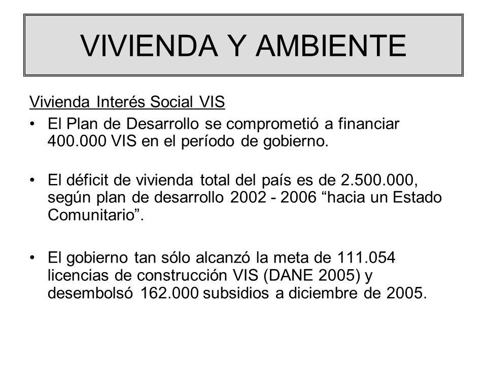 VIVIENDA Y AMBIENTE Vivienda Interés Social VIS El Plan de Desarrollo se comprometió a financiar 400.000 VIS en el período de gobierno. El déficit de
