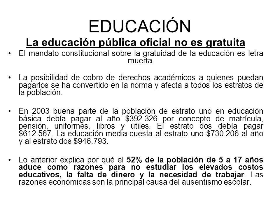 La educación pública oficial no es gratuita El mandato constitucional sobre la gratuidad de la educación es letra muerta. La posibilidad de cobro de d