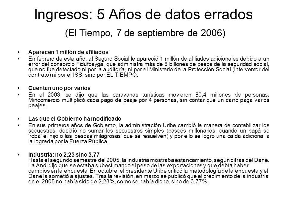 Ingresos: 5 Años de datos errados (El Tiempo, 7 de septiembre de 2006) Aparecen 1 millón de afiliados En febrero de este año, al Seguro Social le apar