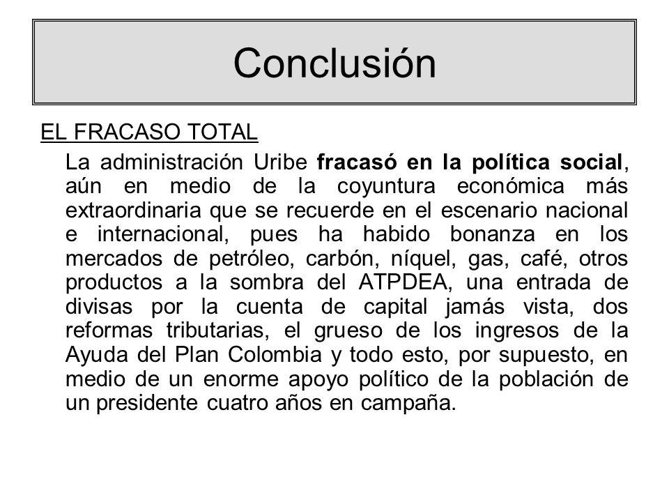 Conclusión EL FRACASO TOTAL La administración Uribe fracasó en la política social, aún en medio de la coyuntura económica más extraordinaria que se re