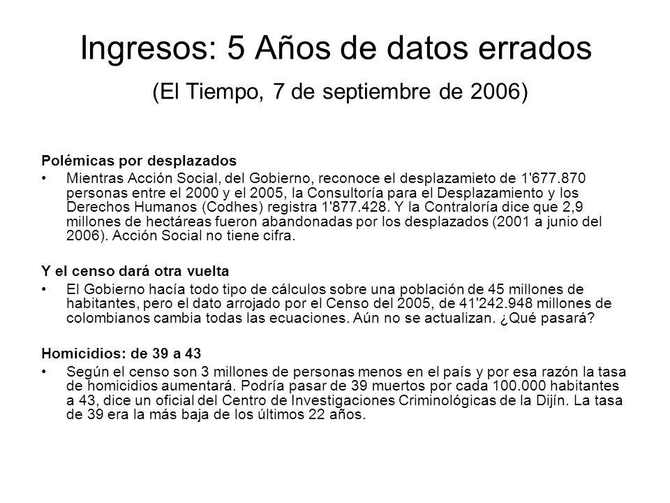Ingresos: 5 Años de datos errados (El Tiempo, 7 de septiembre de 2006) Polémicas por desplazados Mientras Acción Social, del Gobierno, reconoce el des
