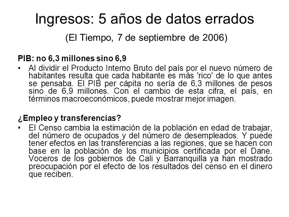 Ingresos: 5 años de datos errados (El Tiempo, 7 de septiembre de 2006) PIB: no 6,3 millones sino 6,9 Al dividir el Producto Interno Bruto del país por