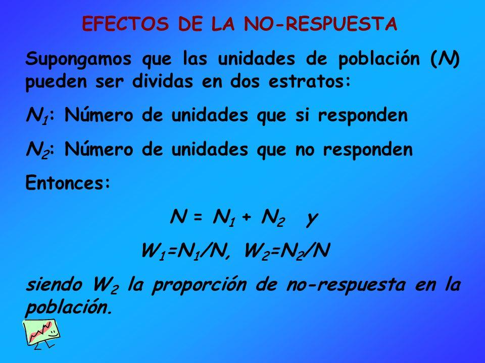Supongamos que las unidades de población (N) pueden ser dividas en dos estratos: N 1 : Número de unidades que si responden N 2 : Número de unidades qu