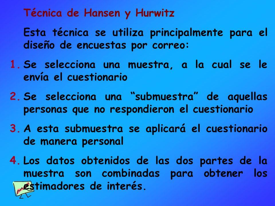 Técnica de Hansen y Hurwitz Esta técnica se utiliza principalmente para el diseño de encuestas por correo: 1.Se selecciona una muestra, a la cual se l