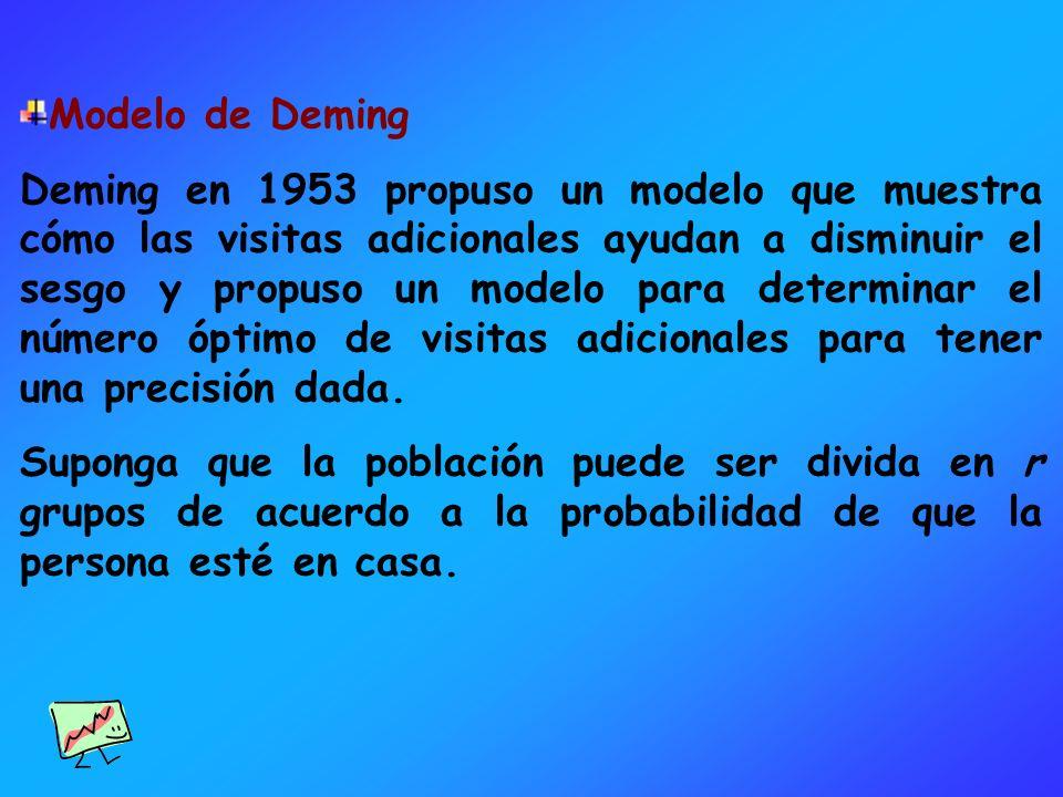 Modelo de Deming Deming en 1953 propuso un modelo que muestra cómo las visitas adicionales ayudan a disminuir el sesgo y propuso un modelo para determ