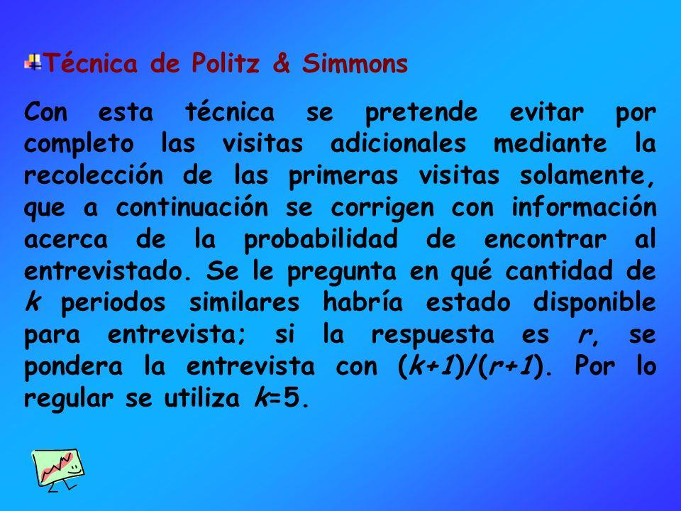 Técnica de Politz & Simmons Con esta técnica se pretende evitar por completo las visitas adicionales mediante la recolección de las primeras visitas s