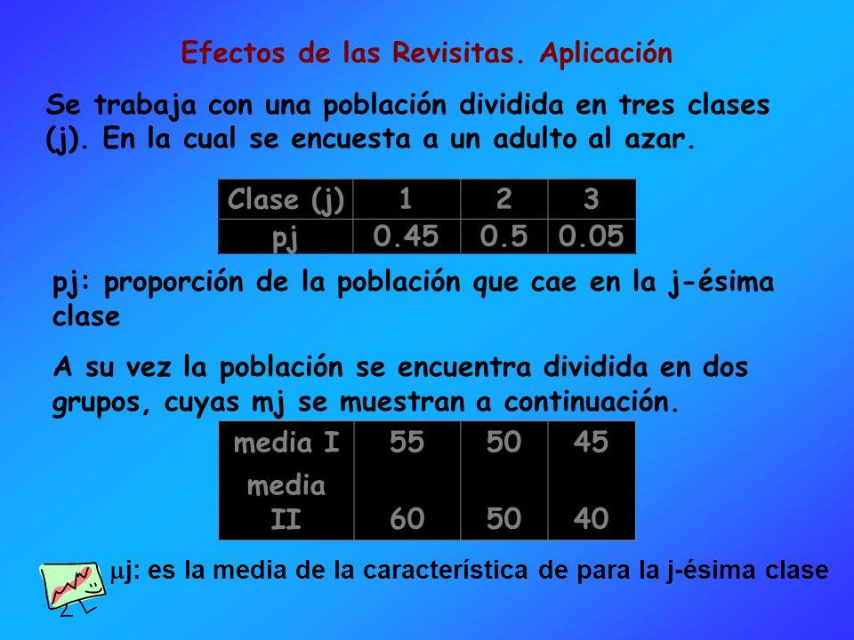 Efectos de las Revisitas. Aplicación Se trabaja con una población dividida en tres clases (j). En la cual se encuesta a un adulto al azar. Clase (j)12