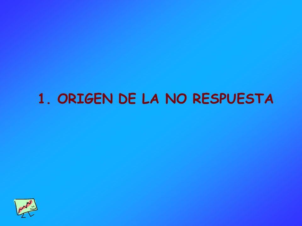 1. ORIGEN DE LA NO RESPUESTA