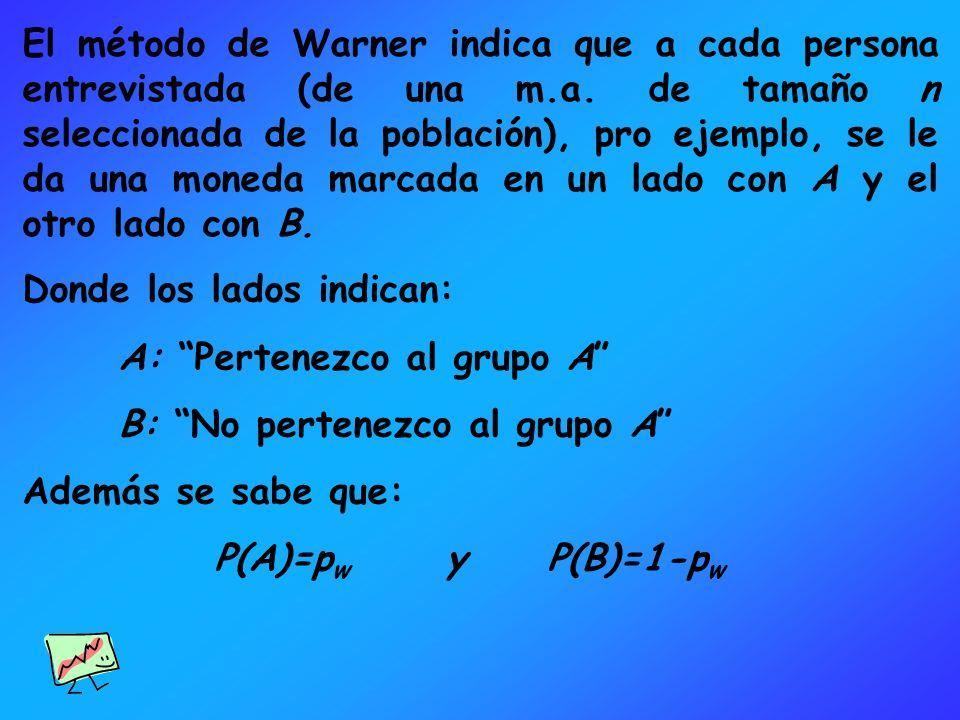 El método de Warner indica que a cada persona entrevistada (de una m.a. de tamaño n seleccionada de la población), pro ejemplo, se le da una moneda ma