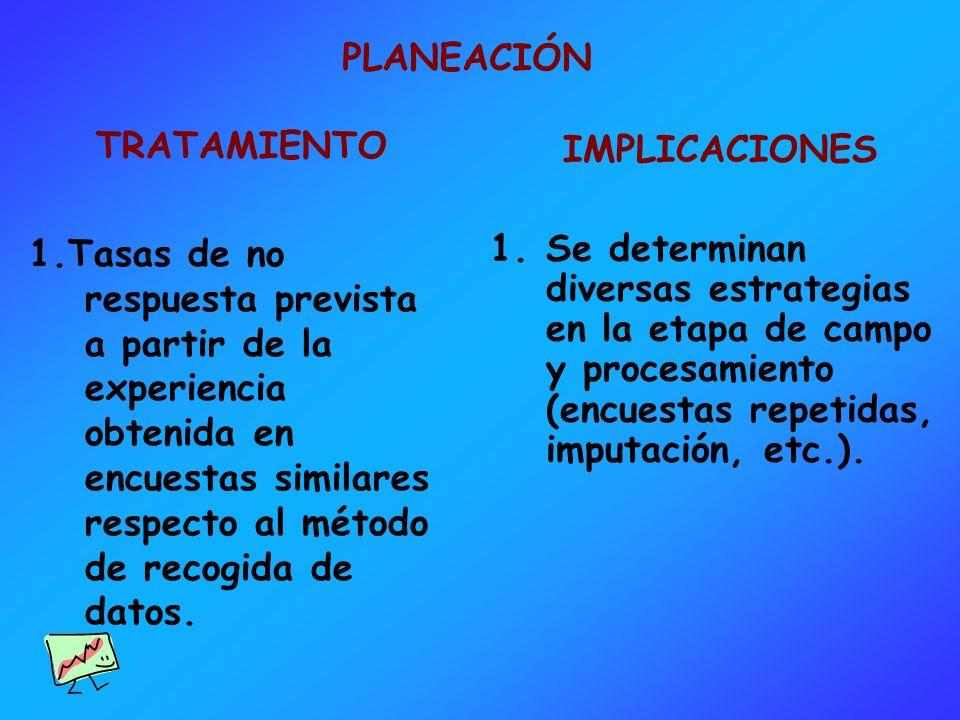 PLANEACIÓN TRATAMIENTO 1.Tasas de no respuesta prevista a partir de la experiencia obtenida en encuestas similares respecto al método de recogida de d