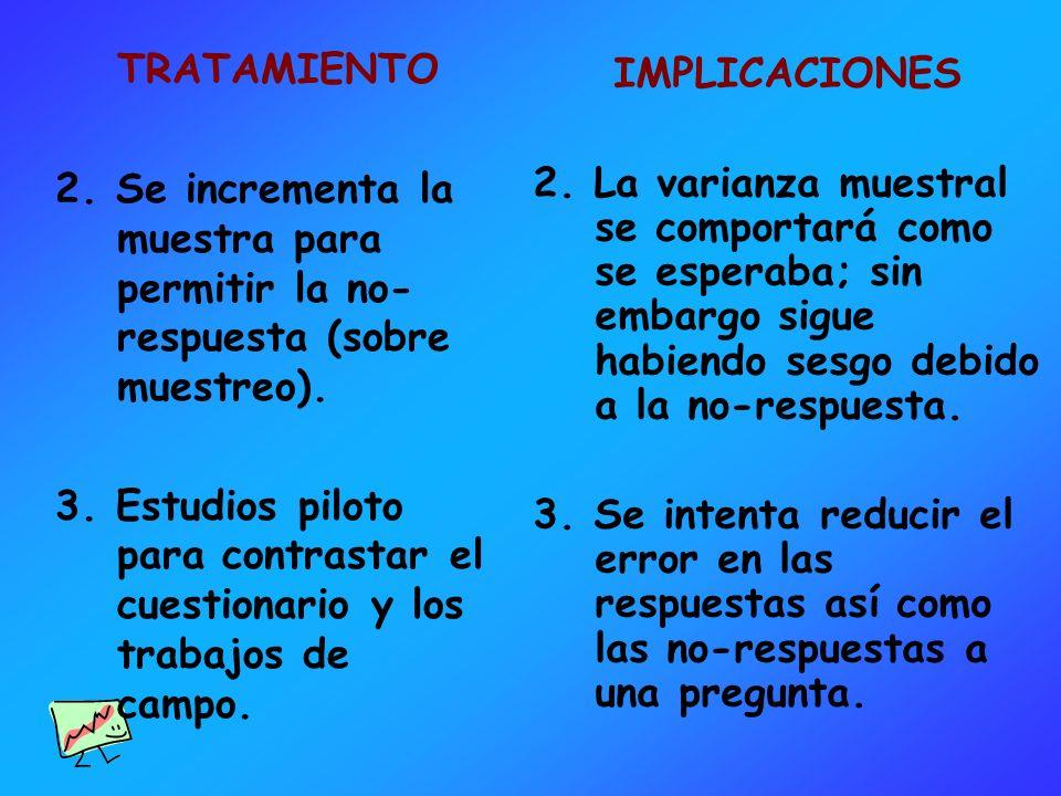 TRATAMIENTO 2. Se incrementa la muestra para permitir la no- respuesta (sobre muestreo). 3. Estudios piloto para contrastar el cuestionario y los trab