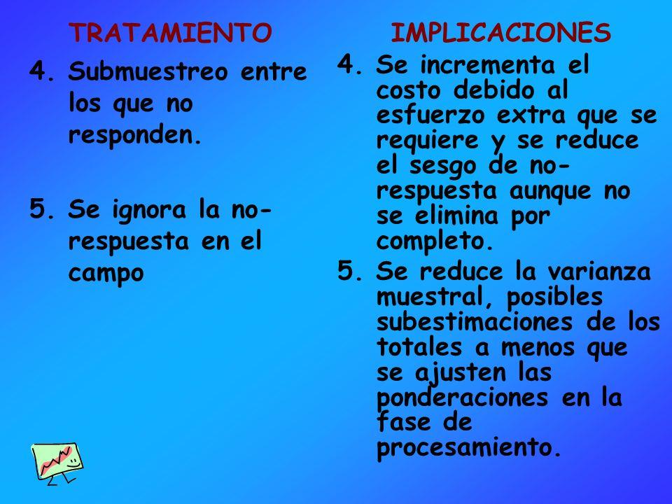 IMPLICACIONES 4. Se incrementa el costo debido al esfuerzo extra que se requiere y se reduce el sesgo de no- respuesta aunque no se elimina por comple