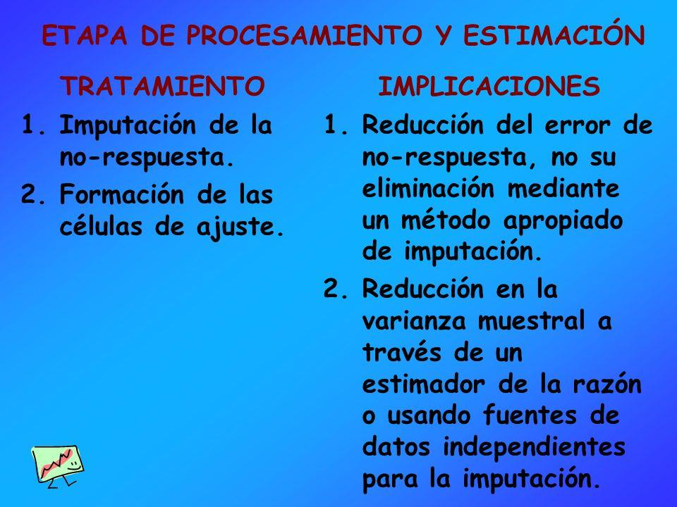 ETAPA DE PROCESAMIENTO Y ESTIMACIÓN TRATAMIENTO 1.Imputación de la no-respuesta. 2.Formación de las células de ajuste. IMPLICACIONES 1.Reducción del e