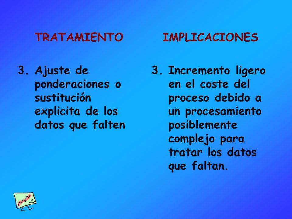 TRATAMIENTO 3.Ajuste de ponderaciones o sustitución explicita de los datos que falten IMPLICACIONES 3.Incremento ligero en el coste del proceso debido