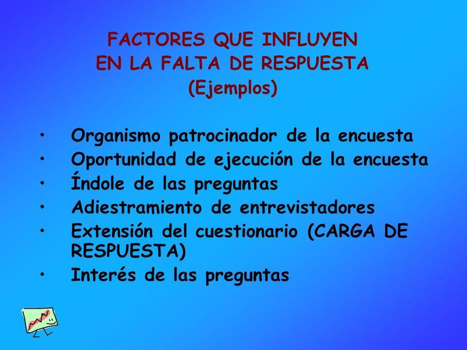 FACTORES QUE INFLUYEN EN LA FALTA DE RESPUESTA (Ejemplos) Organismo patrocinador de la encuesta Oportunidad de ejecución de la encuesta Índole de las