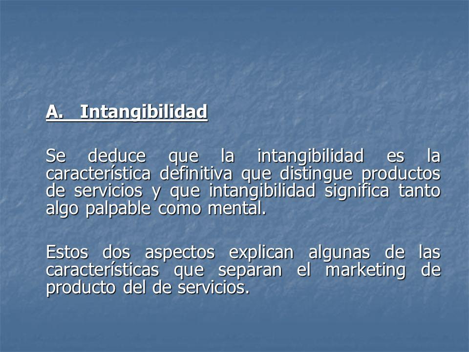 NATURALEZA Y CARACTERÍSTICA DE LOS SERVICIOS NATURALEZA Y CARACTERÍSTICA DE LOS SERVICIOS A.