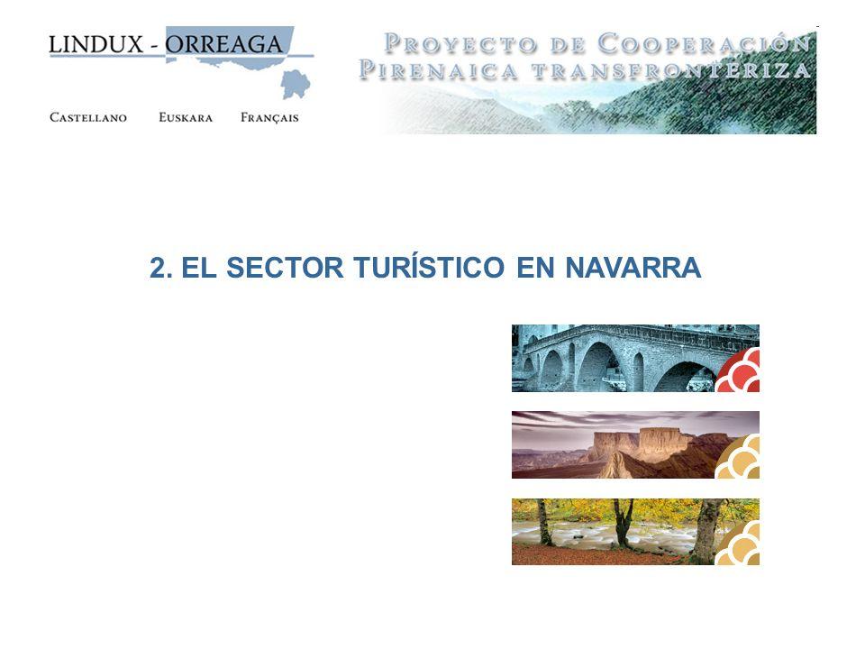 2. EL SECTOR TURÍSTICO EN NAVARRA