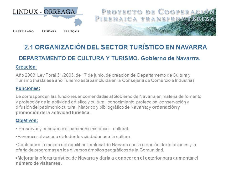 2.1 ORGANIZACIÓN DEL SECTOR TURÍSTICO EN NAVARRA DEPARTAMENTO DE CULTURA Y TURISMO. Gobierno de Navarrra. Creación: Año 2003: Ley Foral 31/2003, de 17