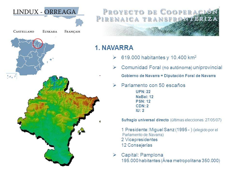 619.000 habitantes y 10.400 km 2 Comunidad Foral (no autónoma) uniprovincial Gobierno de Navarra = Diputación Foral de Navarra Parlamento con 50 escañ