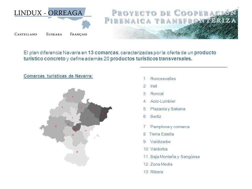 El plan diferencia Navarra en 13 comarcas, caracterizadas por la oferta de un producto turístico concreto y define además 20 productos turísticos tran