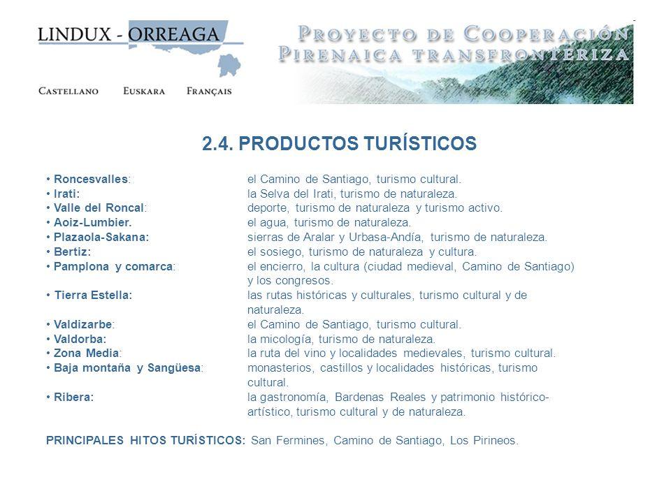 2.4. PRODUCTOS TURÍSTICOS Roncesvalles: el Camino de Santiago, turismo cultural. Irati: la Selva del Irati, turismo de naturaleza. Valle del Roncal: d