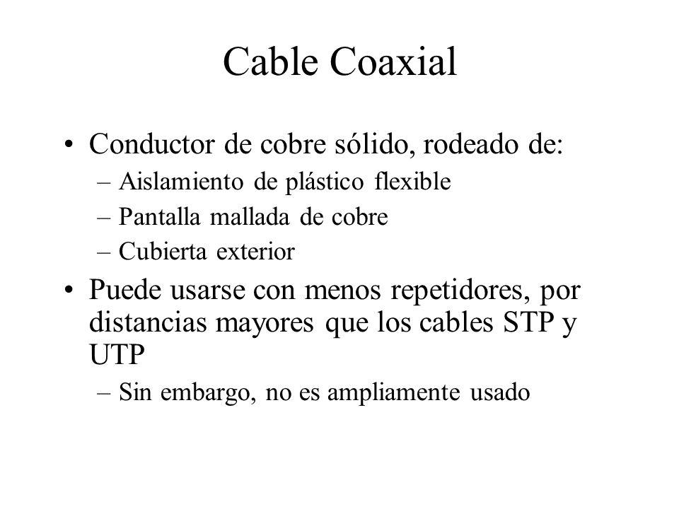 Cable Coaxial Conductor de cobre sólido, rodeado de: –Aislamiento de plástico flexible –Pantalla mallada de cobre –Cubierta exterior Puede usarse con menos repetidores, por distancias mayores que los cables STP y UTP –Sin embargo, no es ampliamente usado