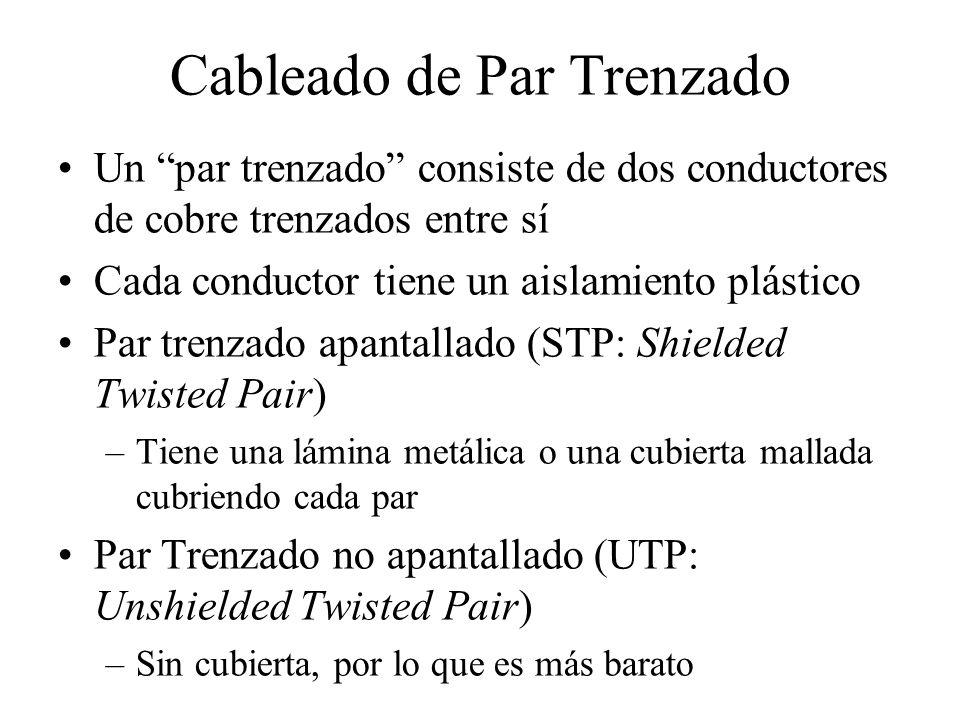Categorías UTP Categoría 1.Usado para voz Categoría 2.