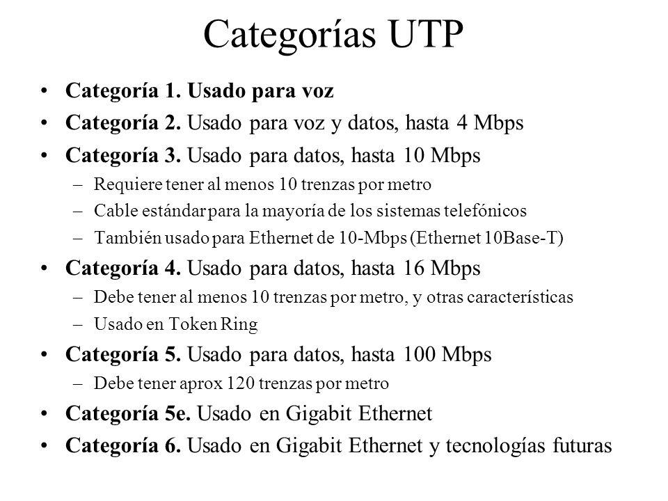 Categorías UTP Categoría 1. Usado para voz Categoría 2. Usado para voz y datos, hasta 4 Mbps Categoría 3. Usado para datos, hasta 10 Mbps –Requiere te