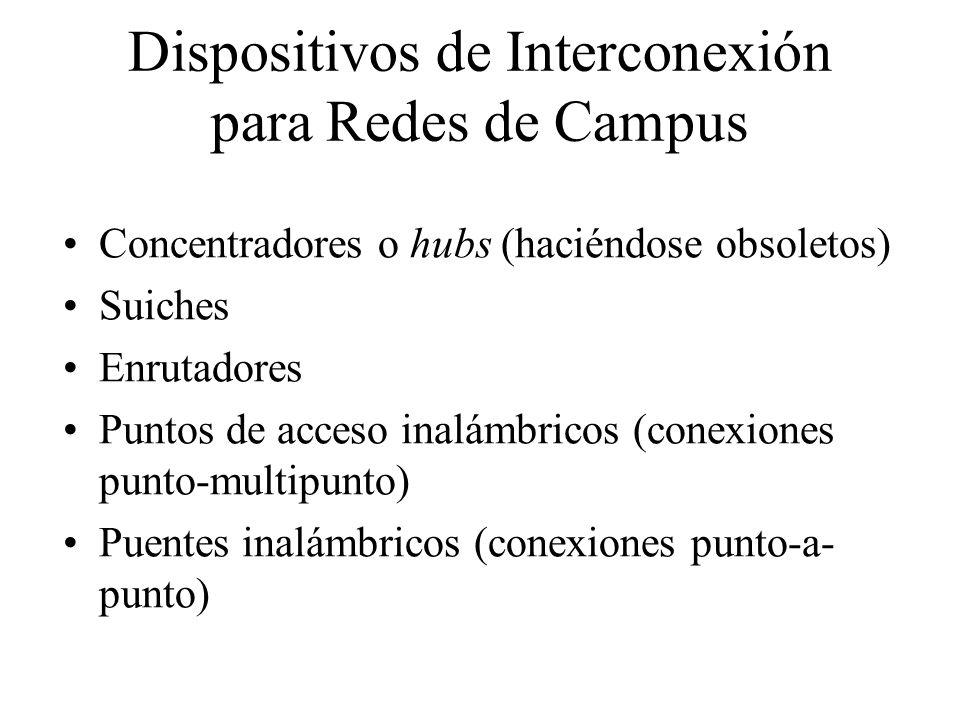 Dispositivos de Interconexión para Redes de Campus Concentradores o hubs (haciéndose obsoletos) Suiches Enrutadores Puntos de acceso inalámbricos (con