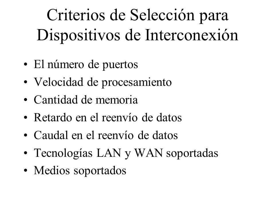 Criterios de Selección para Dispositivos de Interconexión El número de puertos Velocidad de procesamiento Cantidad de memoria Retardo en el reenvío de datos Caudal en el reenvío de datos Tecnologías LAN y WAN soportadas Medios soportados