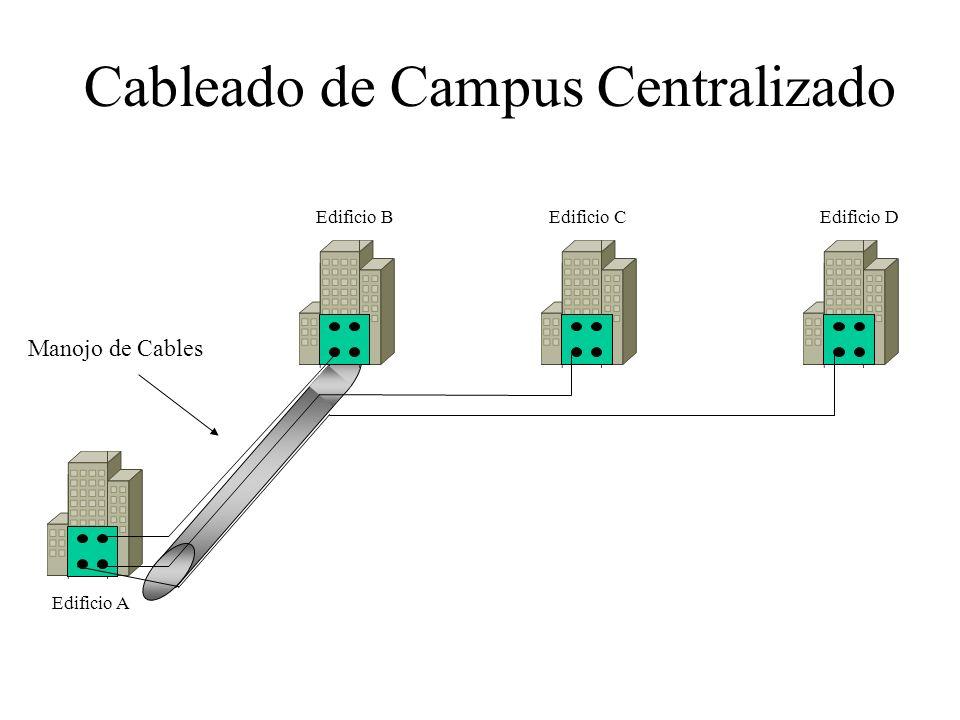 Cableado de Campus Centralizado Manojo de Cables Edificio A Edificio BEdificio CEdificio D