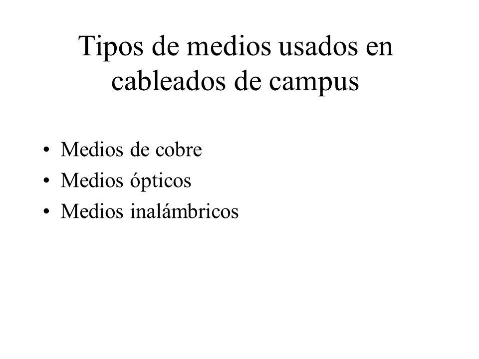 Tipos de medios usados en cableados de campus Medios de cobre Medios ópticos Medios inalámbricos