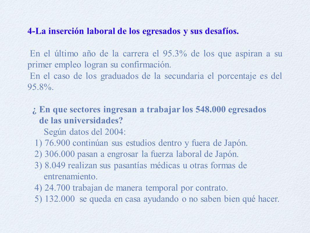 4-La inserción laboral de los egresados y sus desafíos.
