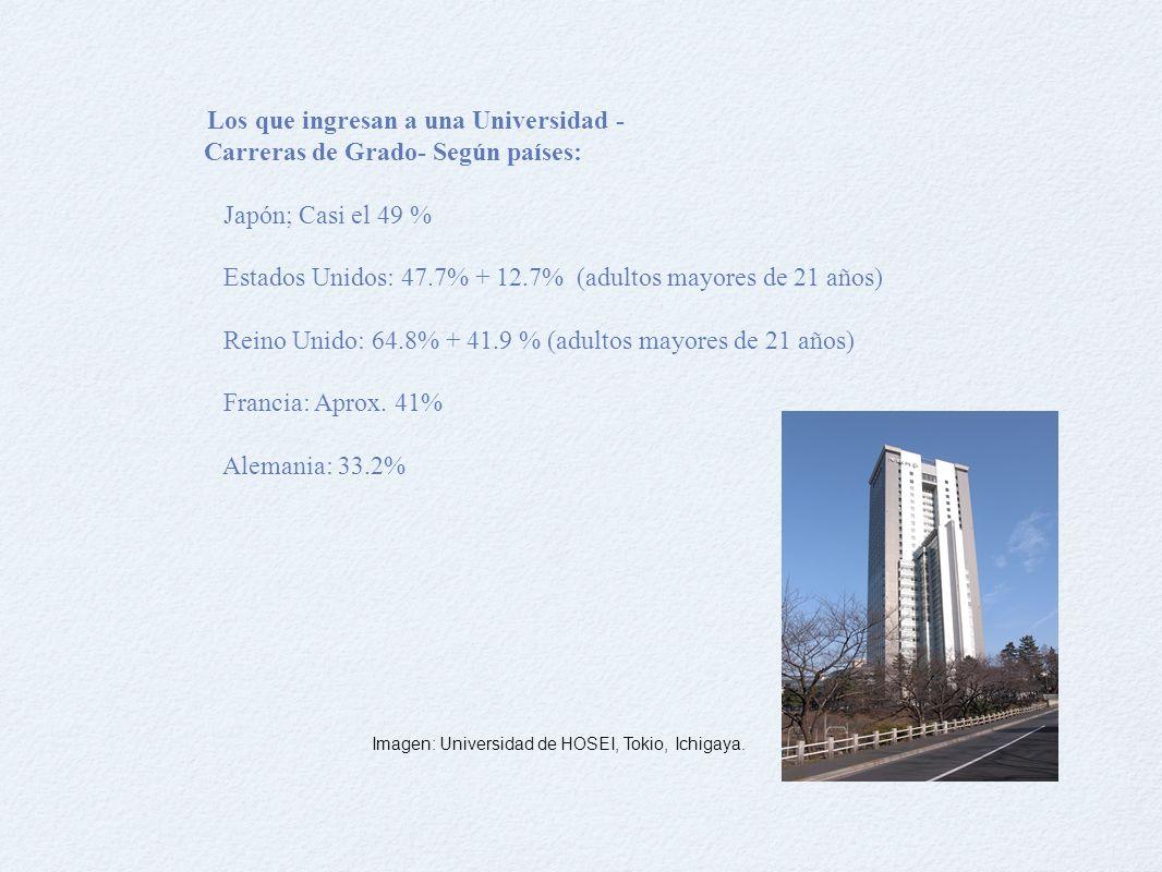 Los que ingresan a una Universidad - Carreras de Grado- Según países: Japón; Casi el 49 % Estados Unidos: 47.7% + 12.7% (adultos mayores de 21 años) Reino Unido: 64.8% + 41.9 % (adultos mayores de 21 años) Francia: Aprox.