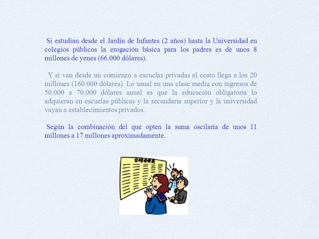 SALARIO PROMEDIO POR ACTIVIDAD Y POR CARGO (2004) (Datos en yenes, por mes.