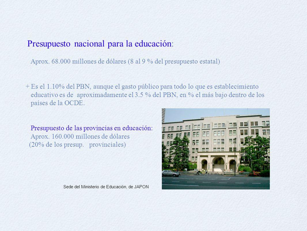 3-La industria de las universidades y la preparación profesional de los jóvenes.