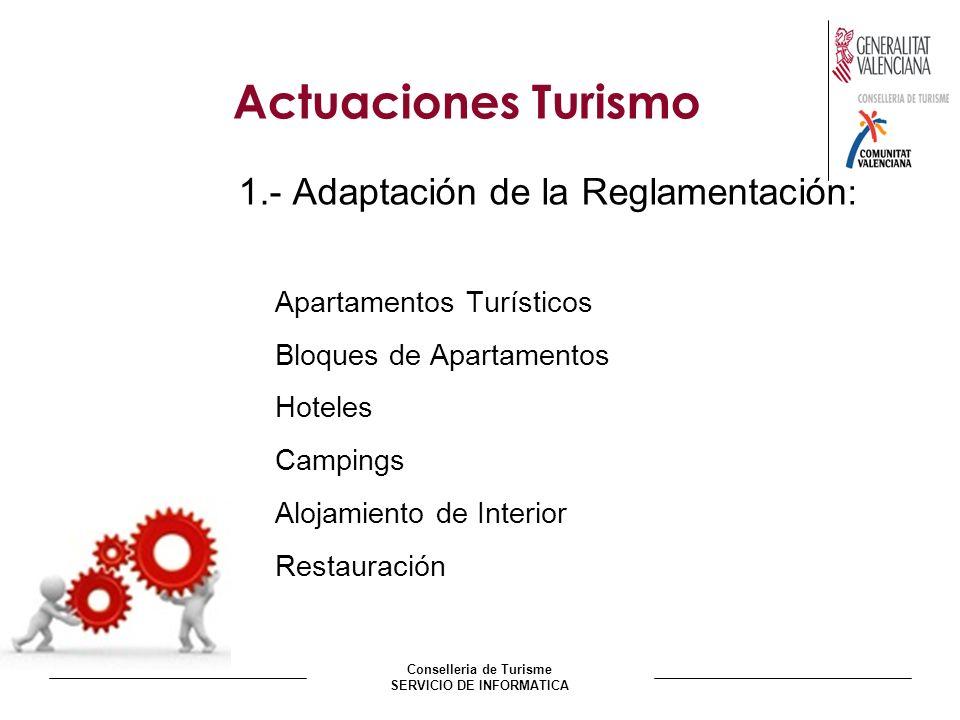 Conselleria de Turisme SERVICIO DE INFORMATICA Actuaciones Turismo 1.- Adaptación de la Reglamentación : Apartamentos Turísticos Bloques de Apartamentos Hoteles Campings Alojamiento de Interior Restauración