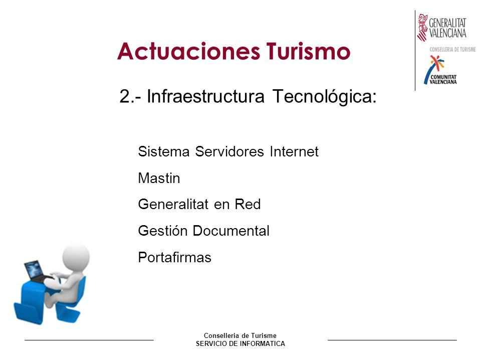 Conselleria de Turisme SERVICIO DE INFORMATICA Actuaciones Turismo 2.- Infraestructura Tecnológica: Sistema Servidores Internet Mastin Generalitat en