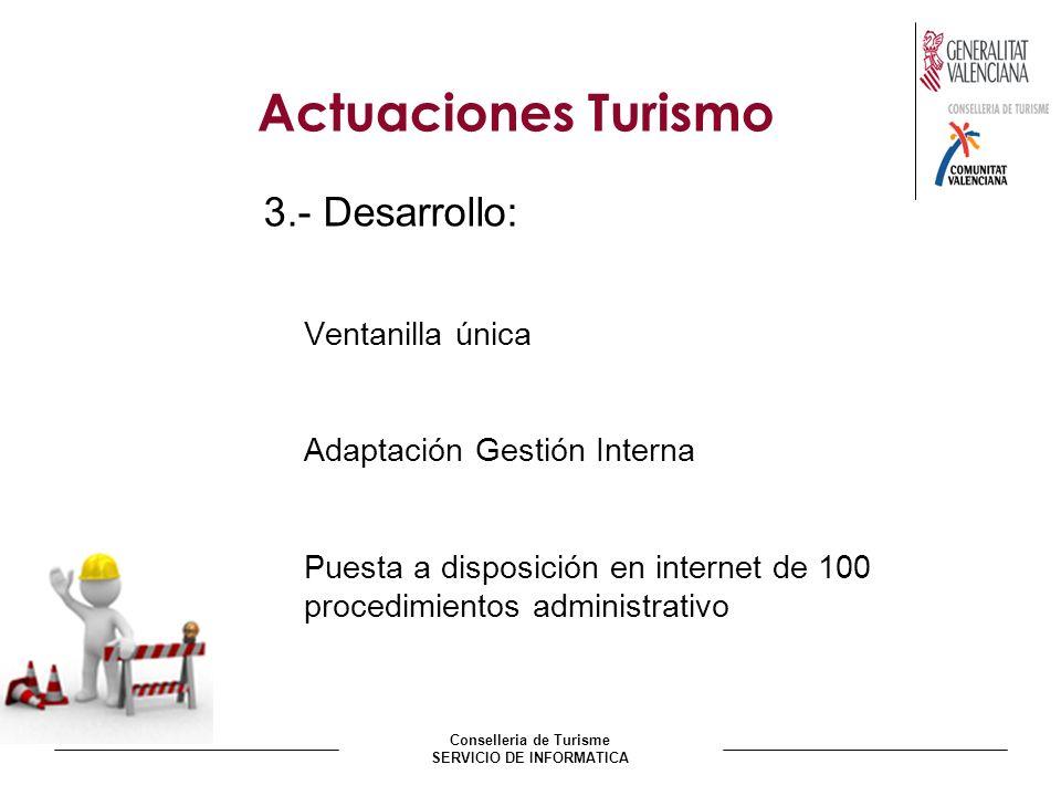 Conselleria de Turisme SERVICIO DE INFORMATICA Actuaciones Turismo 3.- Desarrollo: Ventanilla única Adaptación Gestión Interna Puesta a disposición en internet de 100 procedimientos administrativo