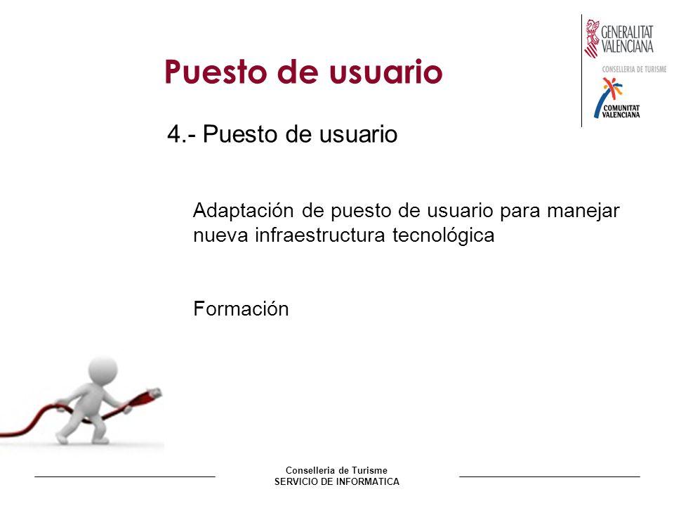 Conselleria de Turisme SERVICIO DE INFORMATICA Puesto de usuario 4.- Puesto de usuario Adaptación de puesto de usuario para manejar nueva infraestructura tecnológica Formación