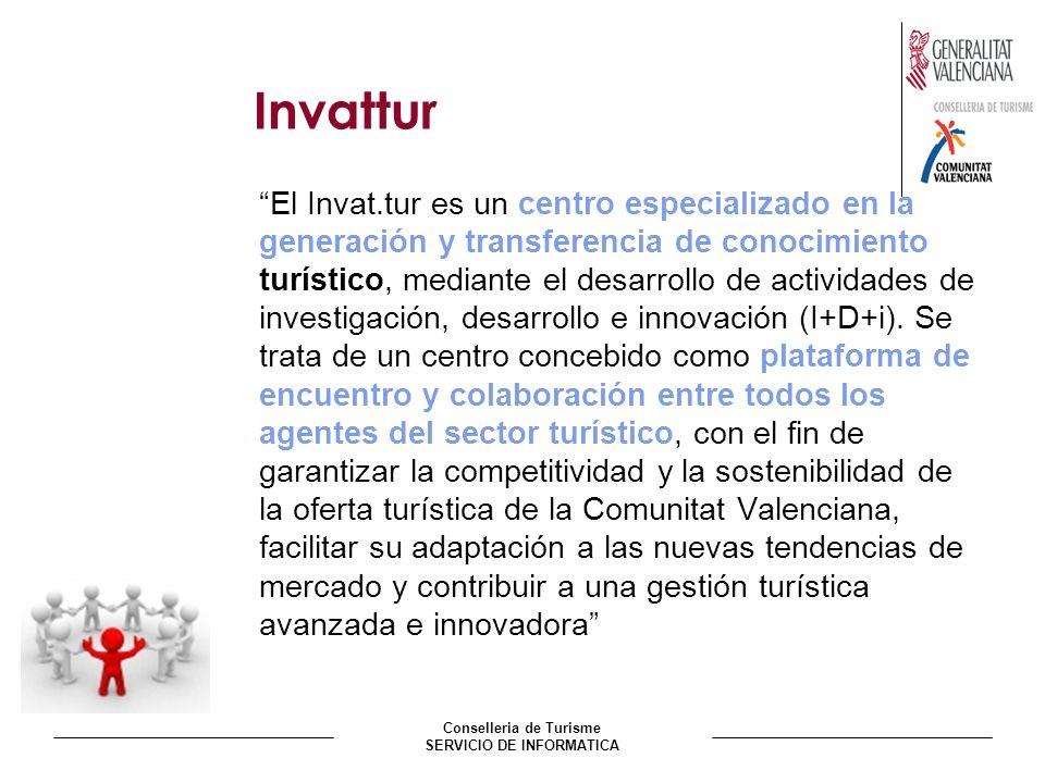 Conselleria de Turisme SERVICIO DE INFORMATICA Invattur El Invat.tur es un centro especializado en la generación y transferencia de conocimiento turístico, mediante el desarrollo de actividades de investigación, desarrollo e innovación (I+D+i).