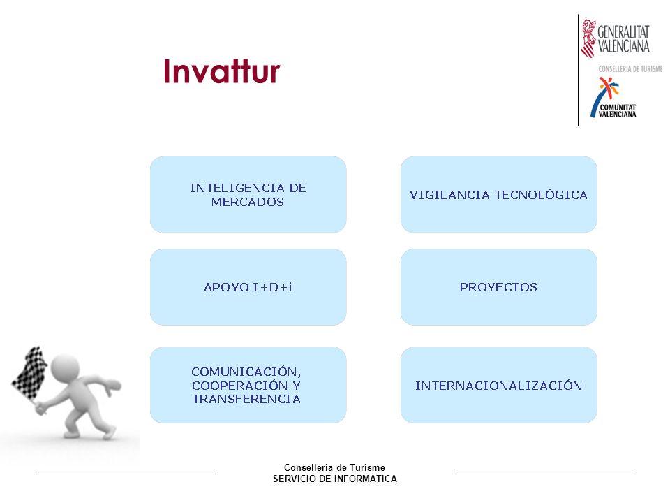 Conselleria de Turisme SERVICIO DE INFORMATICA Invattur