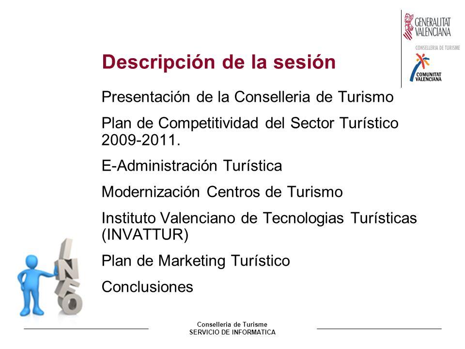 Conselleria de Turisme SERVICIO DE INFORMATICA Descripción de la sesión Presentación de la Conselleria de Turismo Plan de Competitividad del Sector Tu