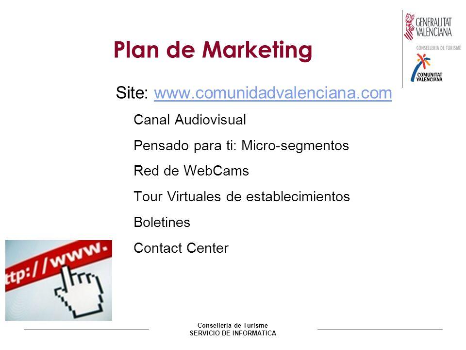 Conselleria de Turisme SERVICIO DE INFORMATICA Plan de Marketing Site: www.comunidadvalenciana.comwww.comunidadvalenciana.com Canal Audiovisual Pensado para ti: Micro-segmentos Red de WebCams Tour Virtuales de establecimientos Boletines Contact Center